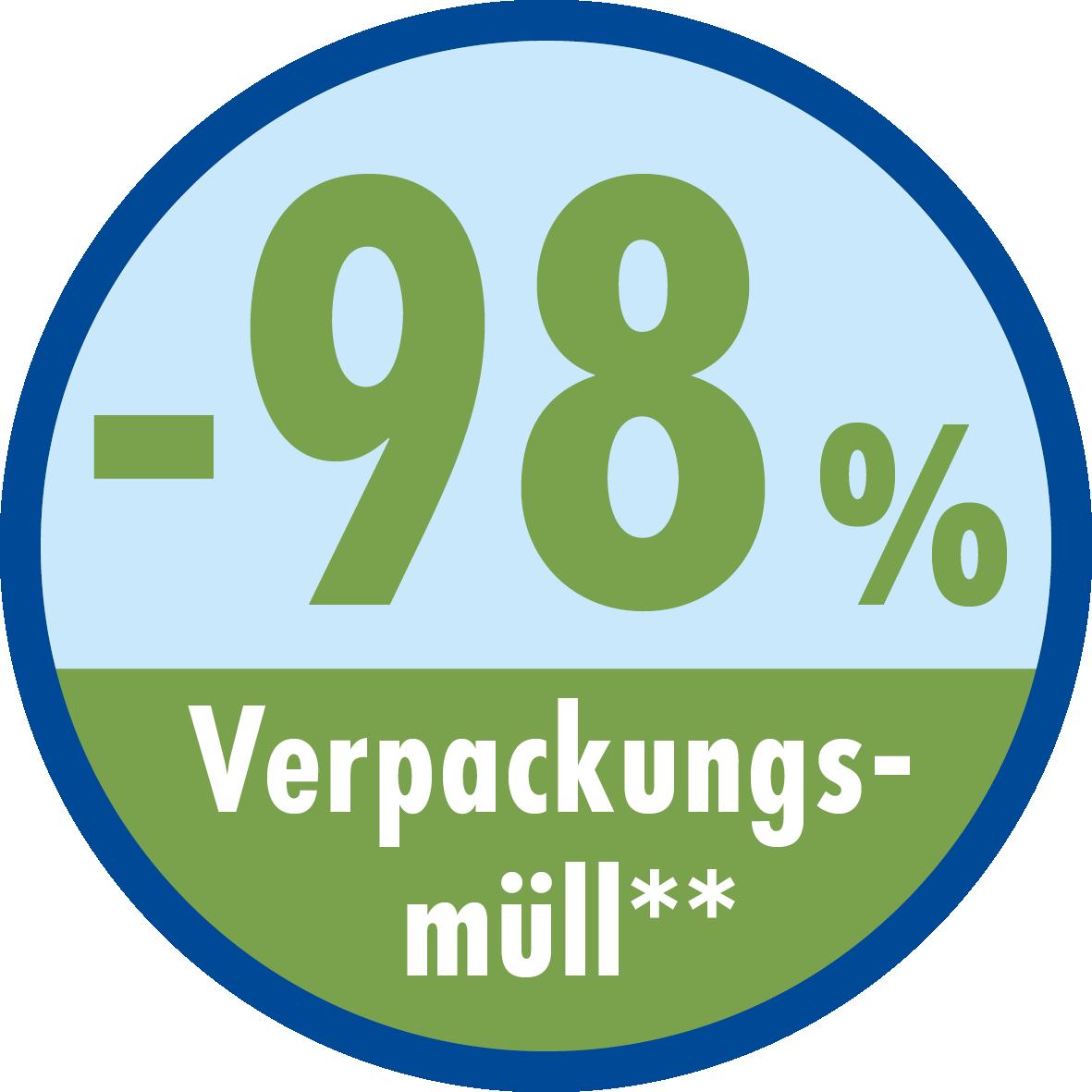 -98% verpakkingsafval